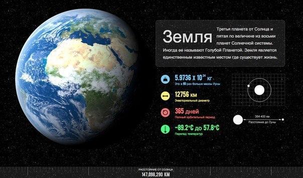 Реферат факты о планете 8085