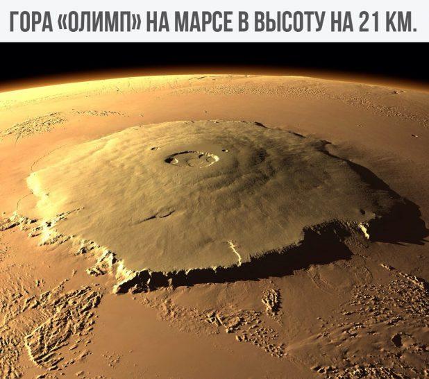 Гора на Марсе высотой в 21 килметр